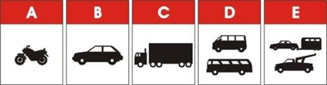 categorias da carteira de motorista