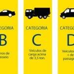 Mudança de categoria B para D